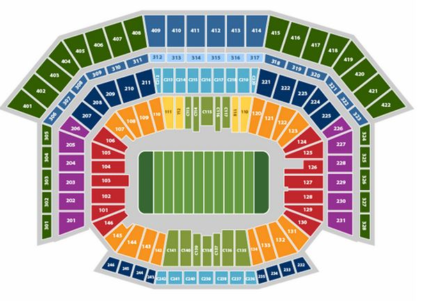 Types of Super Bowl Tickets - Football Betting